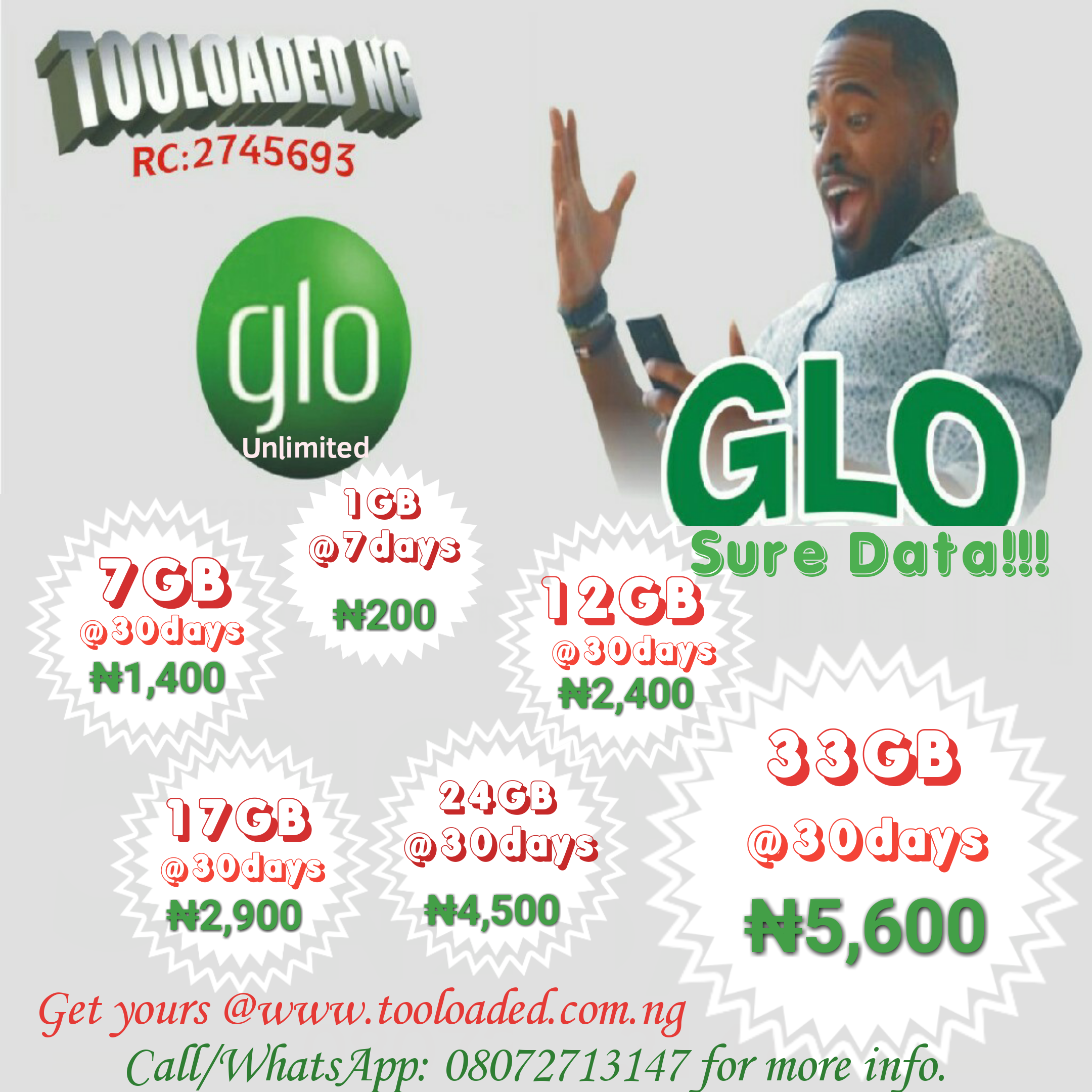 Sure Glo Double Data Plans!!!